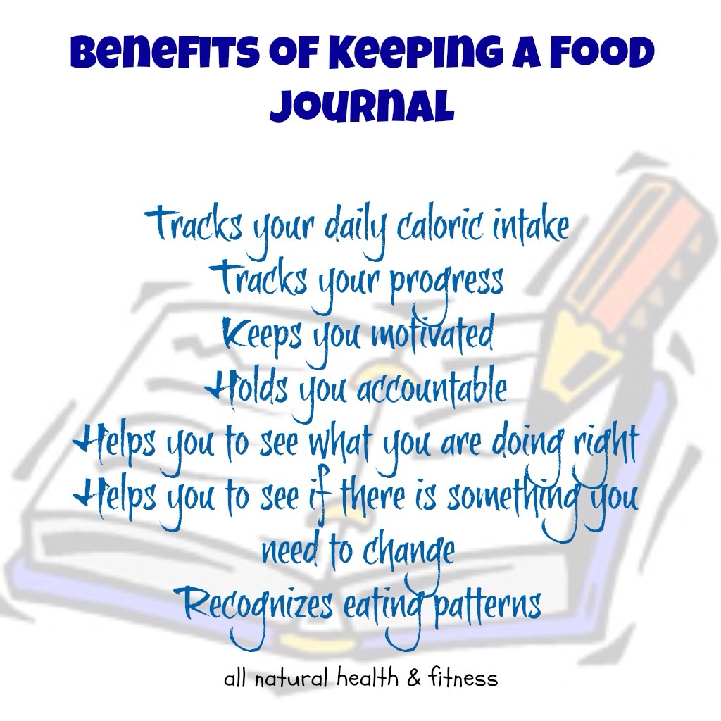 The Benefits of Keeping a Food Journal