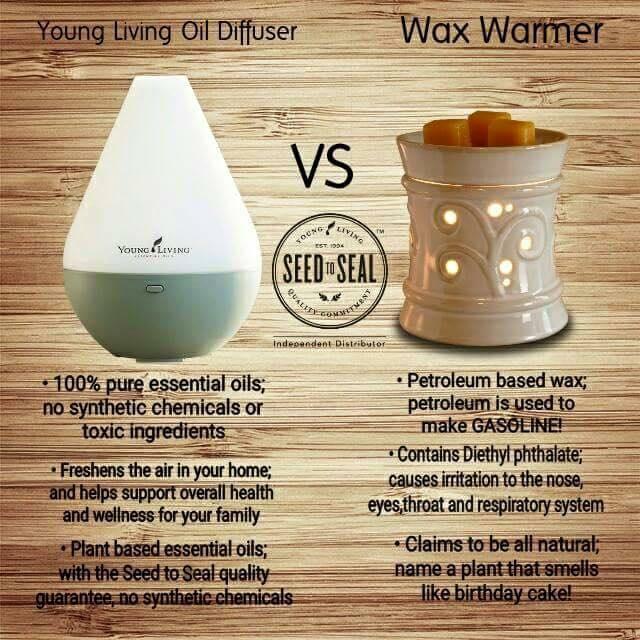 diffuser vs wax